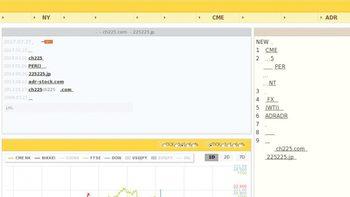 nikkei225jp.com