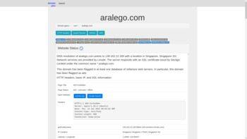 aralego.com.domain.glass