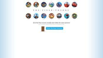 pixartheory.com